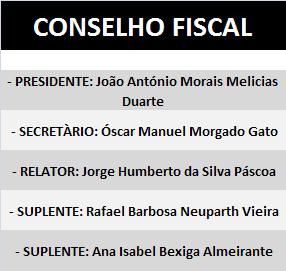 C FISCAL