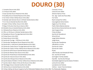 MP DOURO