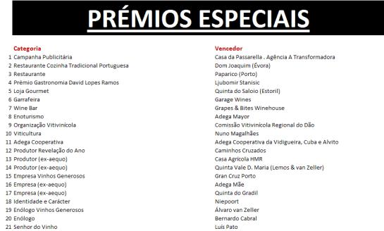 PREMIOS ESPECIAIS