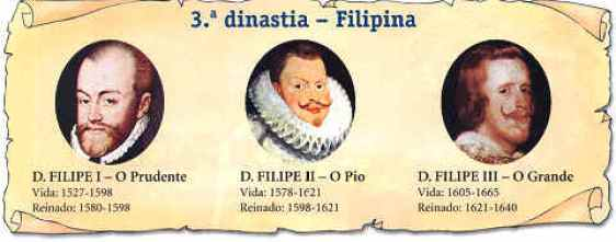 3a-dinastia