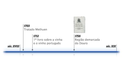 Tratado de Methuen6