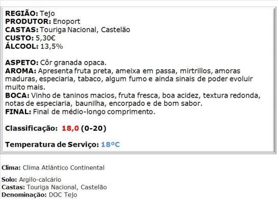 apreciacao Cabeça de Toiro Reserva Tinto 2012