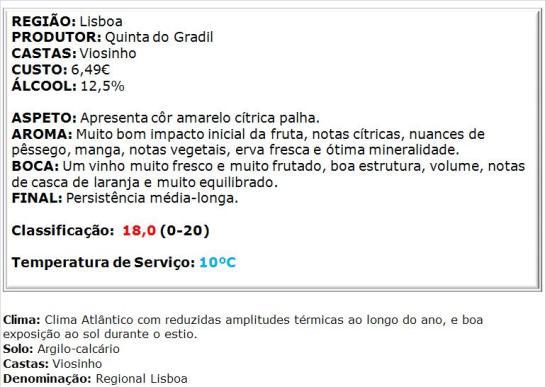 apreciacao Quinta do Gradil Viosinho Branco 2014