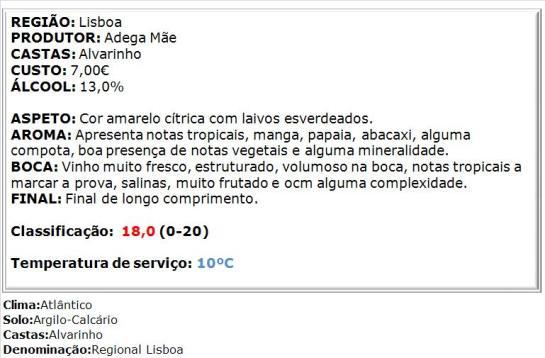 apreciacao ADEGA MÃE ALVARINHO Branco 2012