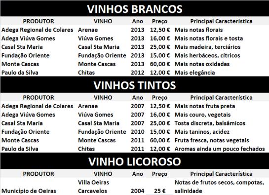 VINHOS PROVADOS