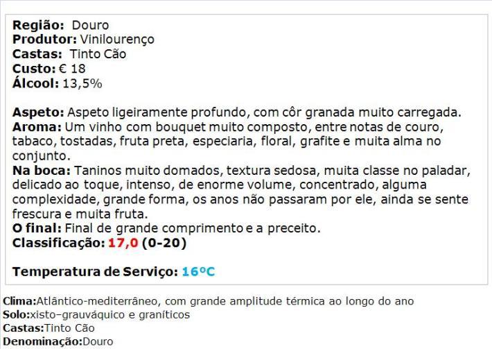 apreciacao D. Graça Tinto Cão Tinto 2013