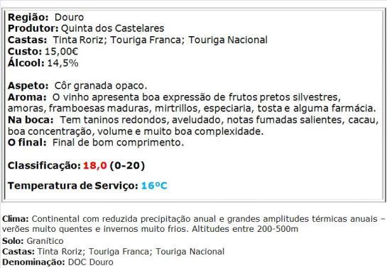 apreciacao Quinta dos Castelares Reserva Tinto 2012