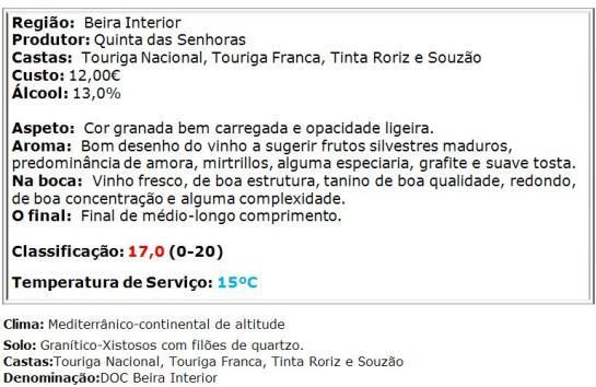 apreciacao Quinta das Senhoras Tinto 2011