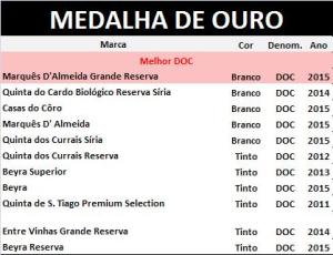MED OURO