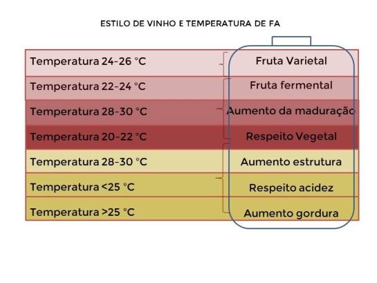 Temperatura-FA-portu1