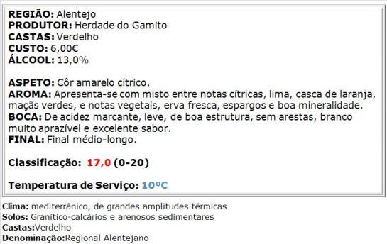 apreciacao Gamito Verdelho 2013