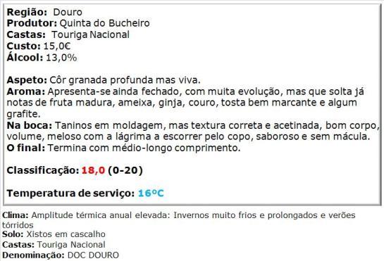 apreciacao Quinta do Bucheiro Reserva Touriga Nacional Tinto 2014