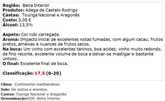 apreciacao-convento-de-aguiar-reserva-tinto-2013