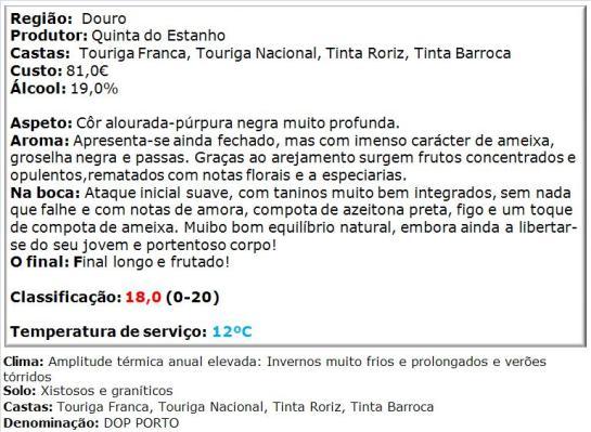 apreciacao-quinta-do-estanho-porto-vintage-2000