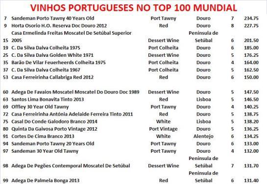 top-100-vinhos