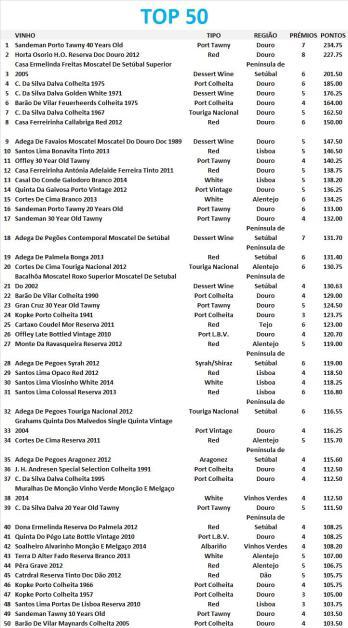 top-200-vinhos-50