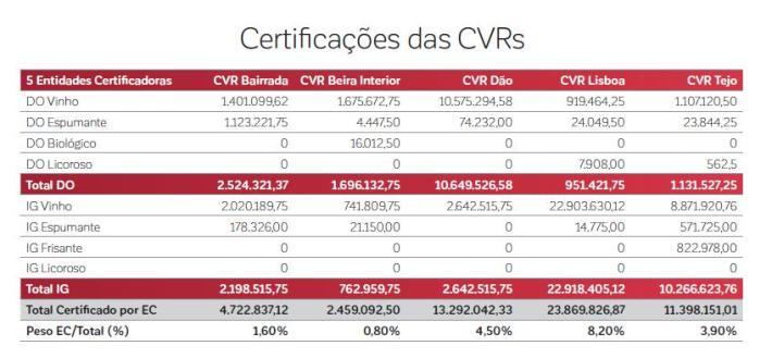 certificacoes-das-cvrs