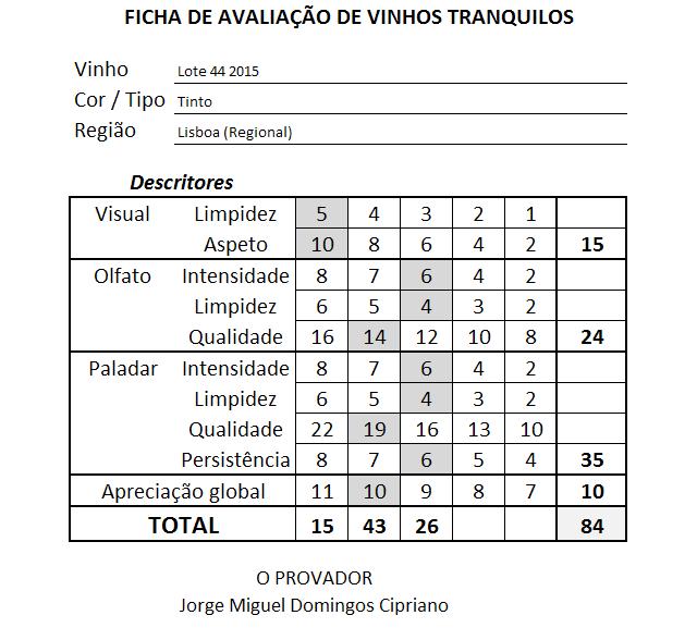ficha-apreciacao-lote-44-tinto-2015