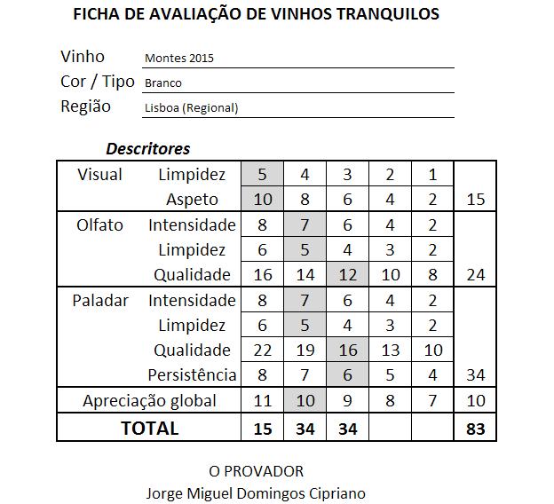 ficha-apreciacao-montes-branco-2015