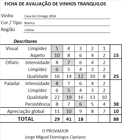 ficha-apreciacao-casa-do-conego-branco-2014