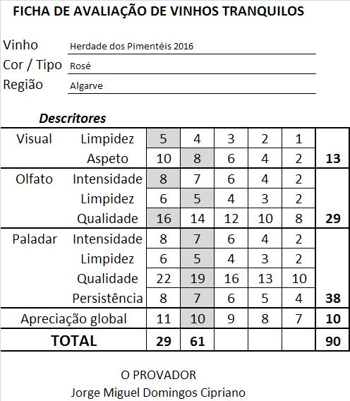 ficha-apreciacao-herdade-dos-pimenteis-rose-2016