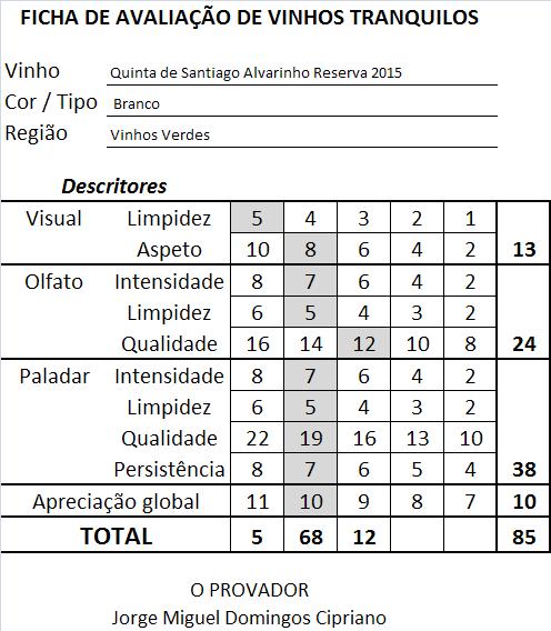 ficha-apreciacao-quinta-de-santiago-alvarinho-reserva-branco-2015