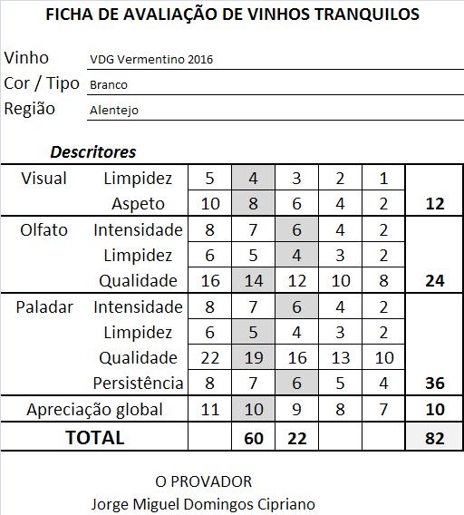 ficha-apreciacao-vdg-vermentino-branco-2016