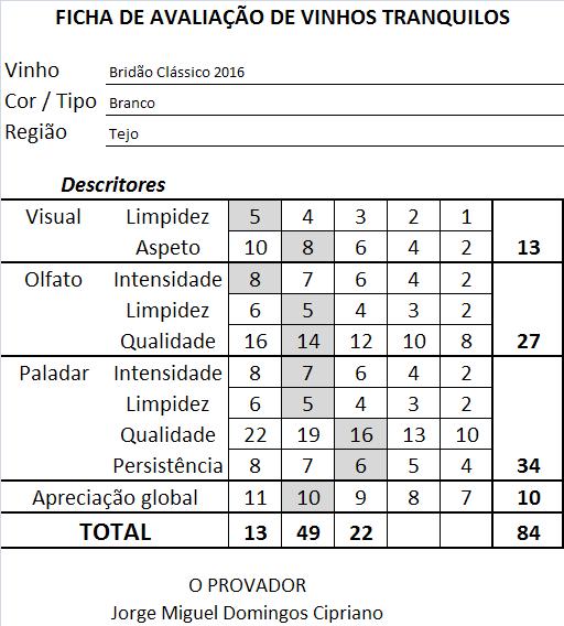 ficha-apreciacao-bridao-classico-branco-2016