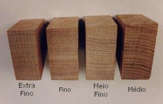 Granulometria (allier) das madeiras de carvalho