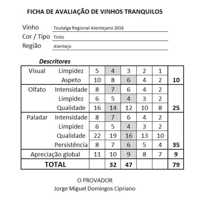 ficha Toutalga Regional Alentejano Tinto 2016