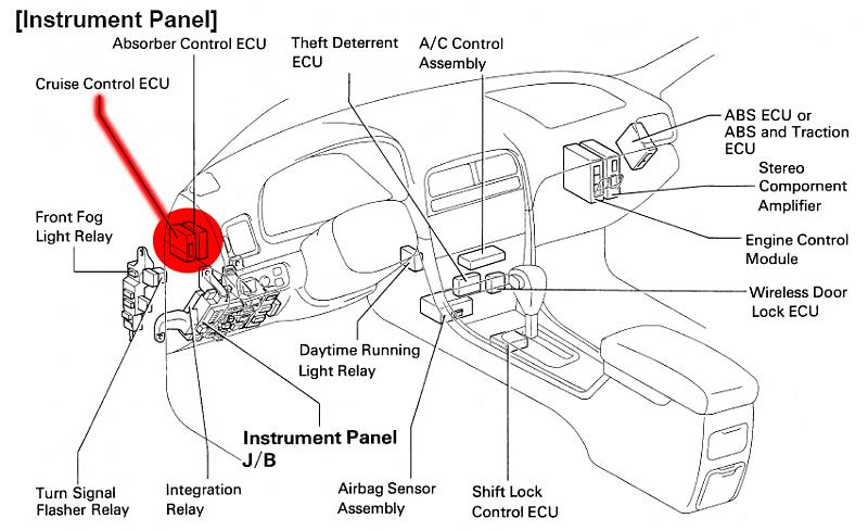 wiring diagram pioneer avic z120bt pioneer avic z1 elsavadorla