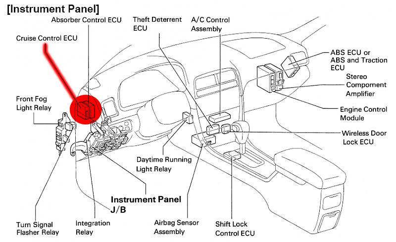 Pioneer Deh 3400ub Wiring Diagram