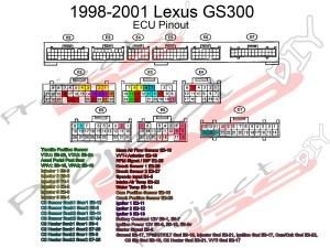 Lexus gs300 1998 be rev limiter wiring  Club Lexus Forums