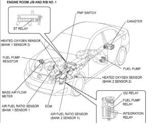 Oxygen Sensor Replacement  ClubLexus  Lexus Forum Discussion