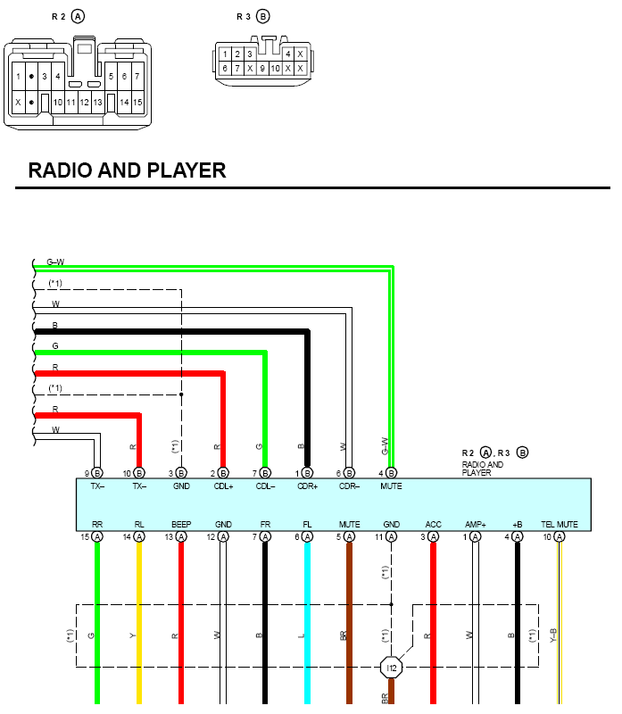 wiring diagram for pioneer fh x700bt pioneer stereo wiring