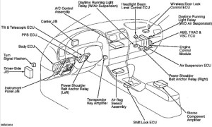 Location Of Wireless Remotealarm Ecu 99 Ls  ClubLexus