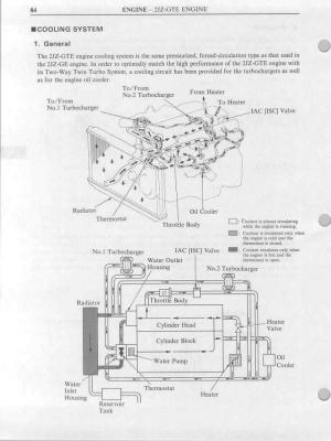 water cooled turbos & coolant system diagram (GTE)  ClubLexus  Lexus Forum Discussion