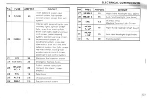 sc300 kick panel fuse diagram picture  Page 2  ClubLexus