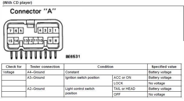 93 ls400 plug wiring diagram  ez go rxv 48 volt wiring