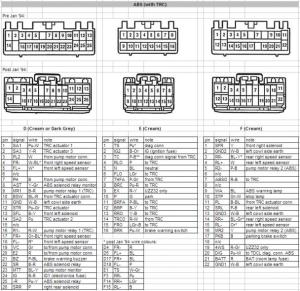 Need wire diagram and pinout schematic for Soarer harness  ClubLexus  Lexus Forum Discussion