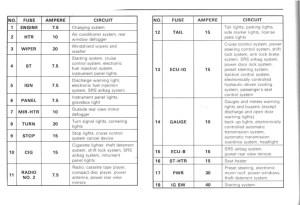 sc300 kick panel fuse diagram picture  Page 2  Club Lexus Forums