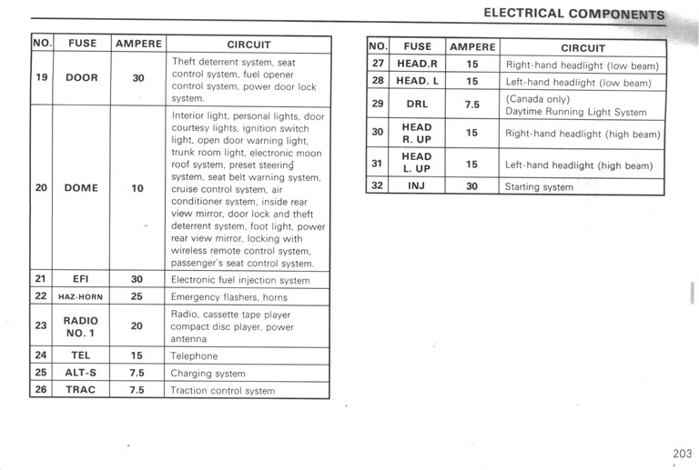Wiring Diagram 1995 Lexus Sc300 | Wiring Diagram on 1995 nissan hardbody wiring diagram, 1995 jeep yj wiring diagram, 1999 lexus gs300 wiring diagram,