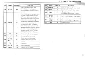 sc300 kick panel fuse diagram picture  Page 2  ClubLexus  Lexus Forum Discussion