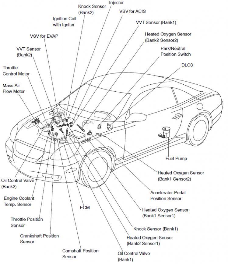 Lexus Fuse Diagram