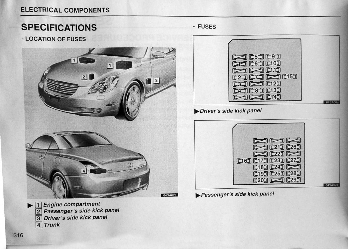 Lexus Ls400 Fuse Box Location 1992 Sc400 Junction Diagram