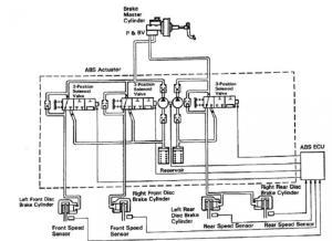 ABS diagram  ClubLexus  Lexus Forum Discussion