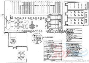 Datos técnicos radiocd (RD3) y cargador  Club Peugeot España