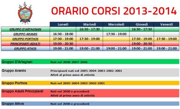 Orario corsi Club Scherma Cosenza 2013-14