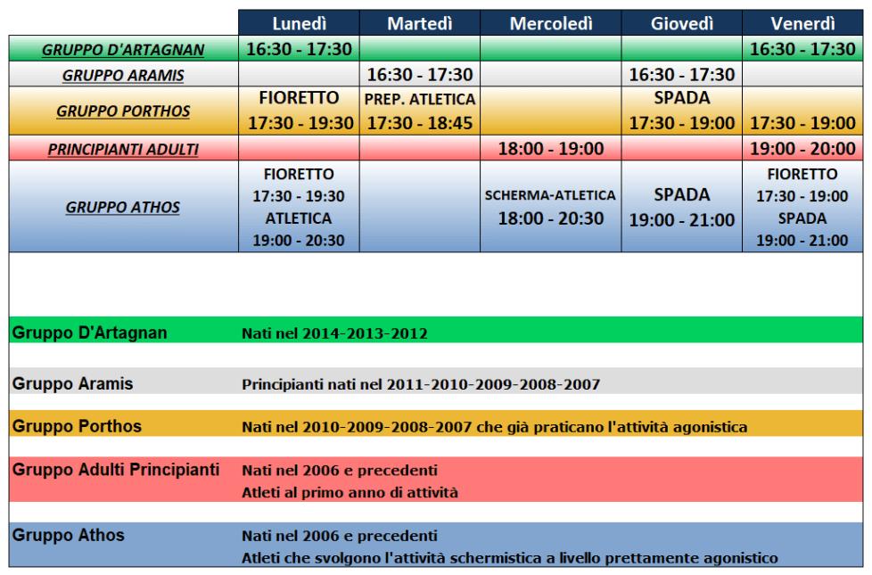 Club Scherma Cosenza - orario 2019-2020