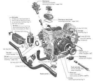 Air Cooled Vw 1600 Engine Diagram   WIRING DIAGRAM
